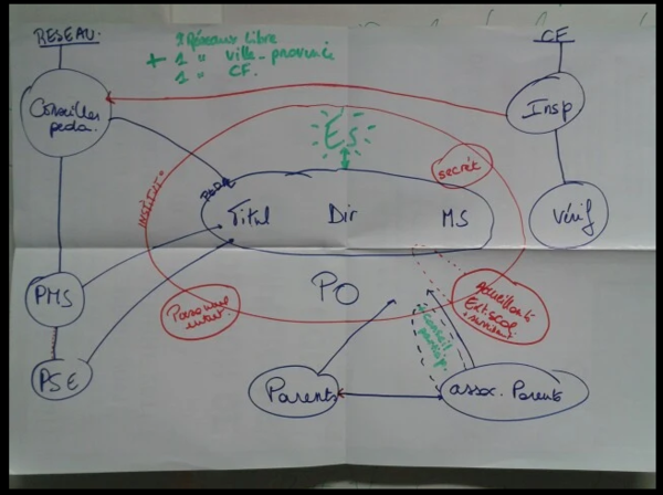 lestracesdenotreformationsurlecole_formation-ecole.png